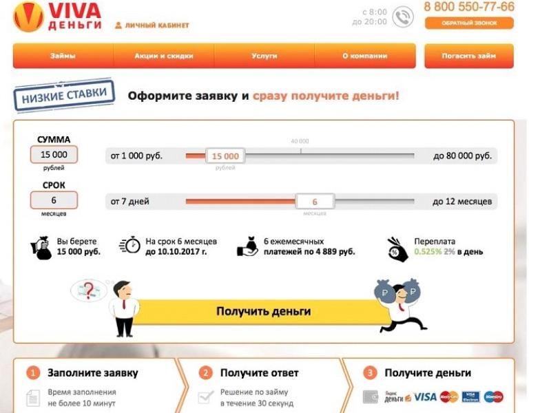 Сбербанк как узнать остаток ссуды в сбербанке через интернет