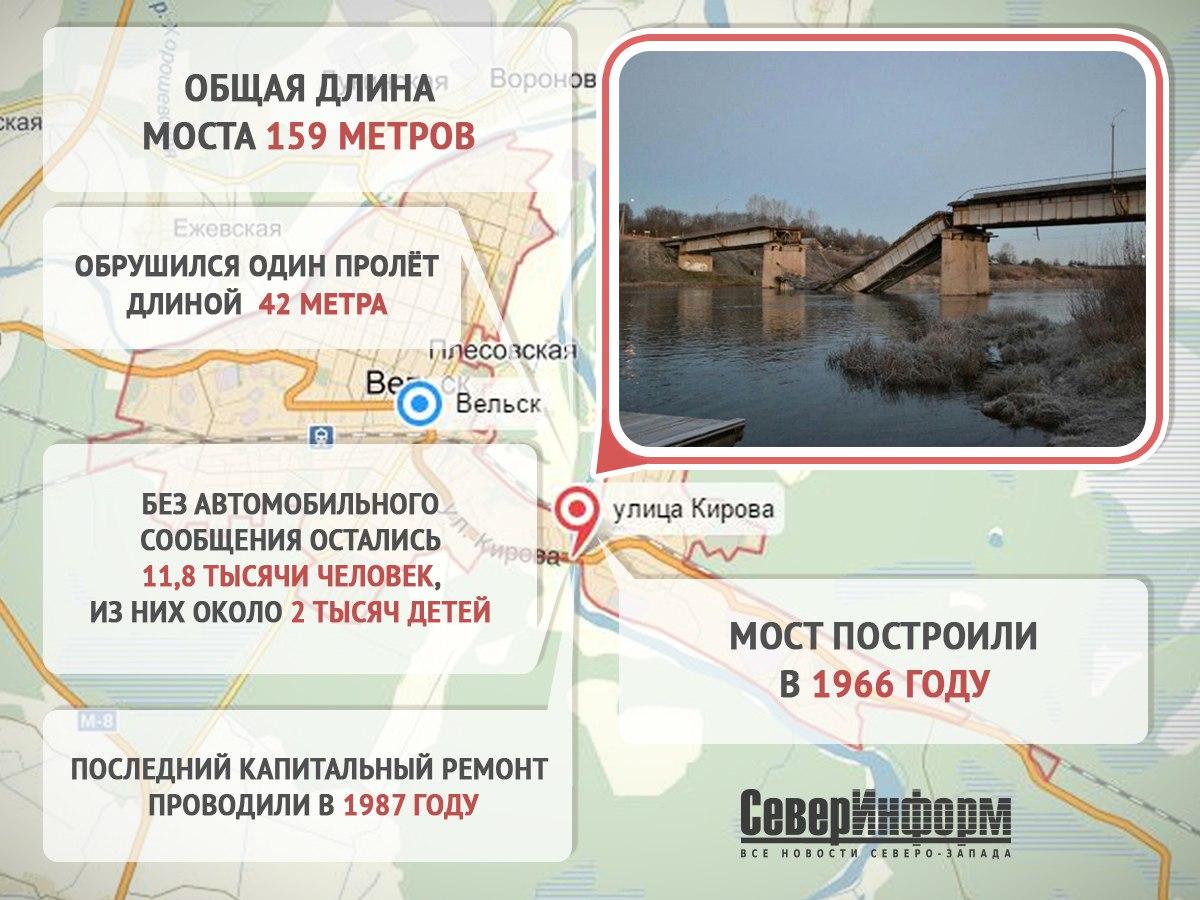 Объездной мост в Вельске построят к началу декабря